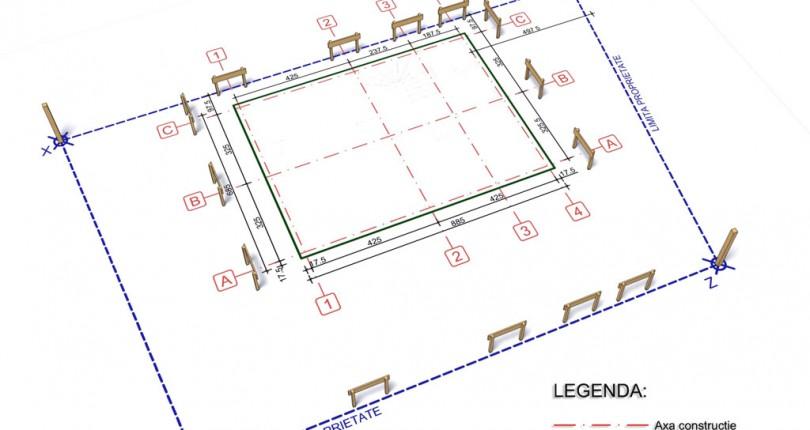 Trasarea: plan fundatii casa, axe constructie, cota 0