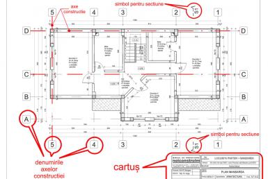 Explicatii pe planul de arhitectura